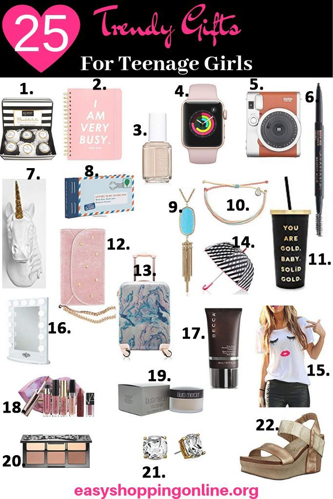 Christmas Gifts Inspiration : 25 Trendy Gifts For Teenage ...